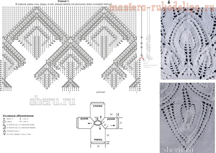 Вязание ажурная кокетка с описанием