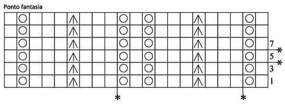РџР®saia-listras-grafico-1 (581x213, 56Kb)