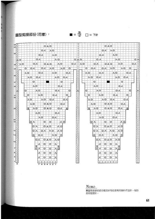 Схемы с описанием вязания кокеток спицами 58