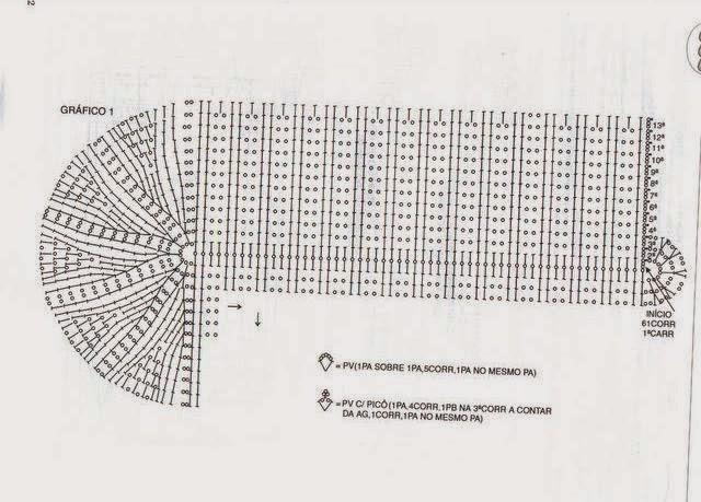 Вязание ковров из шнура спицами схемы 89