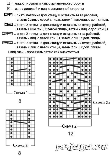 Вязание спицами следки с описанием схемой видео