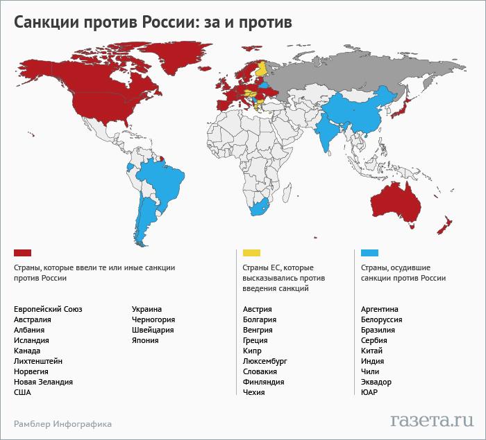 Against_Russia2 (700x635, 159Kb)