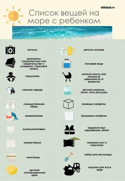 Полный Список Видов Одежды