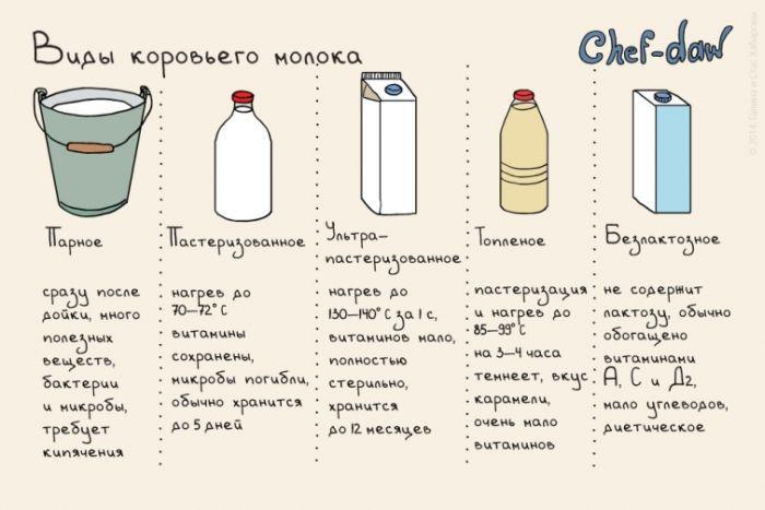recepti_01 (700x467, 141Kb)