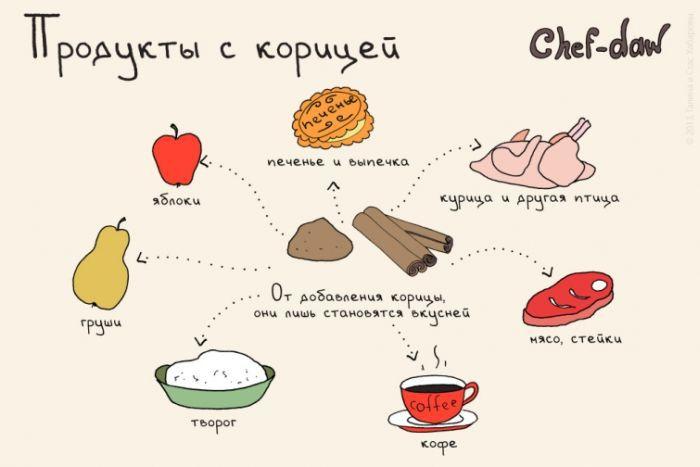 recepti_05 (700x467, 115Kb)