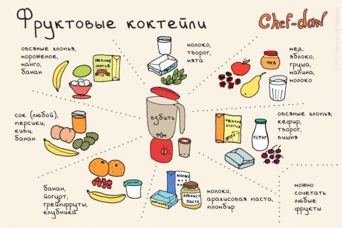 recepti_07 (700x467, 183Kb)