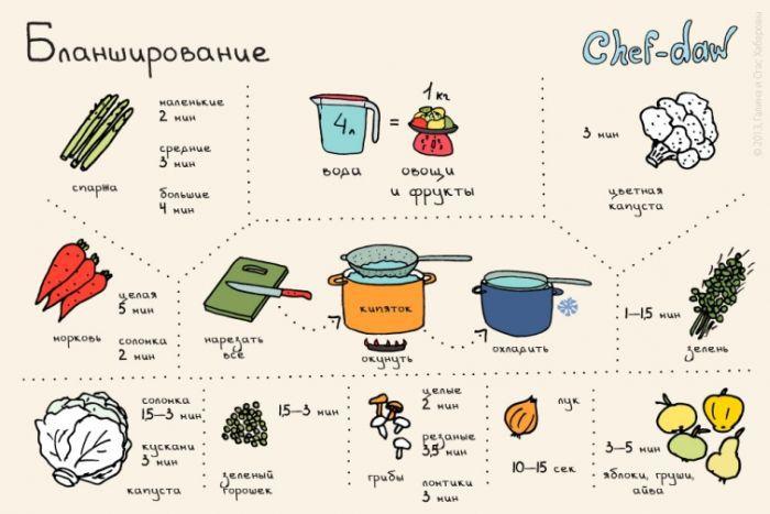 recepti_09 (700x467, 174Kb)