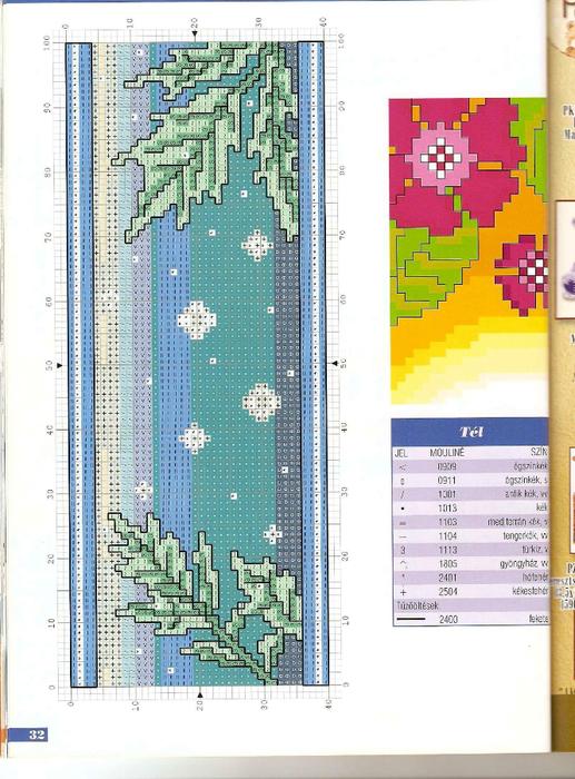 Keresztszemes évkönyv 2009_27 (517x700, 415Kb)