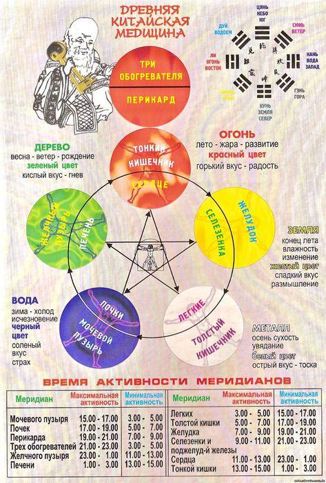 Красногорская детская поликлиника 2 отзывы