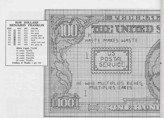 Схема вышивки доллар