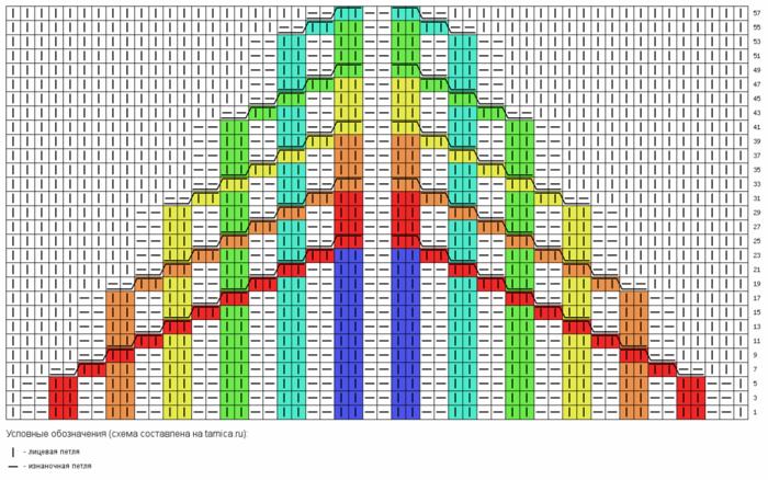 0_dae56_8fb2f8b_orig (700x438, 212Kb)