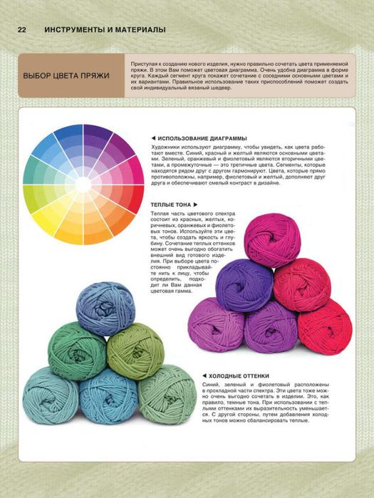 Цвет. сочетание цветов в вязании