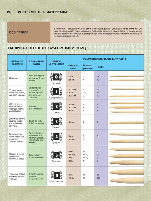 Рецепт хычинов с сыром и зеленью видео