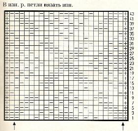 Shema-uzora----10 (281x266, 101Kb)