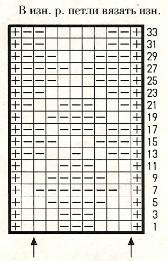 Shema-uzora----8 (167x261, 52Kb)
