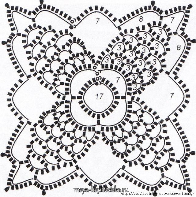 Вязание мотивы для кружева