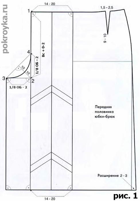 Как сделать выкройку юбку-брюки в одном