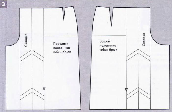 Юбка брюки сшить своими руками