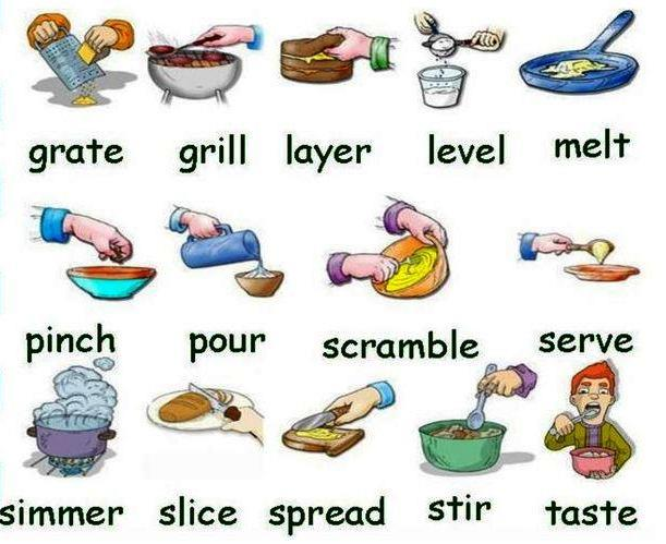 food verbs (611x499, 48Kb)