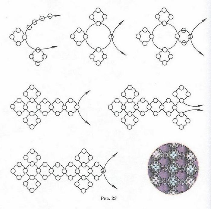 Браслеты из своими руками схемы плетения 347