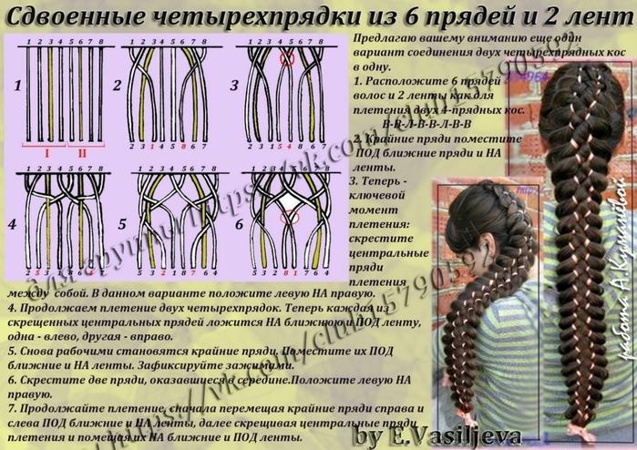 Коса с лентой: пошаговая схема плетения (фото)