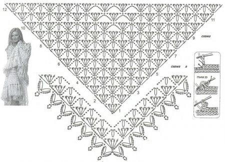 Схема вязания шали крючком: