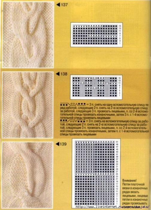 Французская коса спицами схема вязания 97