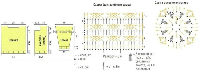 Схемы вязания крючком жакета