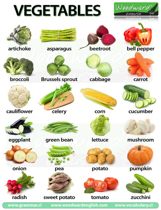 vegetables-in-english (539x700, 109Kb)