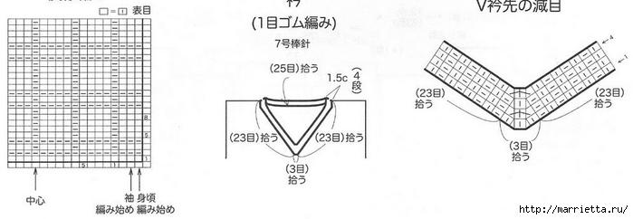 Вязание для мужчин. Теплый зимний свитер спицами (6) (700x242, 90Kb)