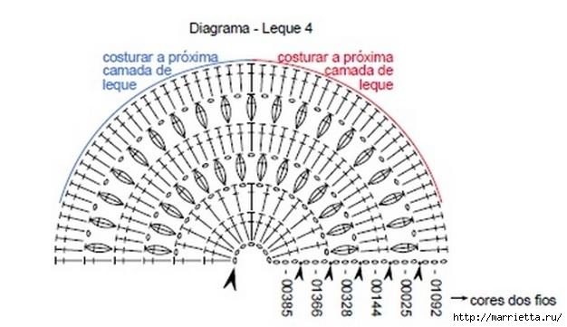 Длинная юбка крючком узором ракушка (4) (626x361, 116Kb)