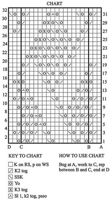 uzor-salf1 (400x700, 171Kb)