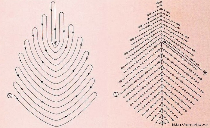 ganchillo hermosa colcha (4) (700x425, 253Kb)