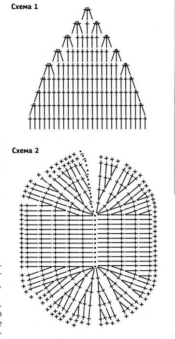 Шапки с ушками вязанные и схемы крючком