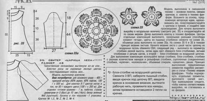 Фриформ. Пуловер ЦАРИЦА ЛЕСА от Синюковой Елены (1) (700x342, 205Kb)