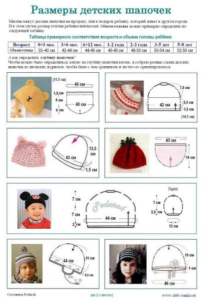 шапочки - размер (410x600, 192Kb)