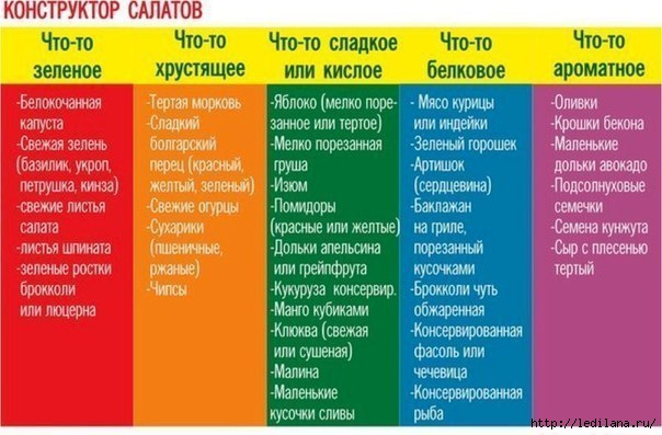 3925311_Konstryktor_salatov (604x397, 143Kb)