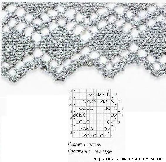 Вязание спицами ажурной каймы схема и описание 29