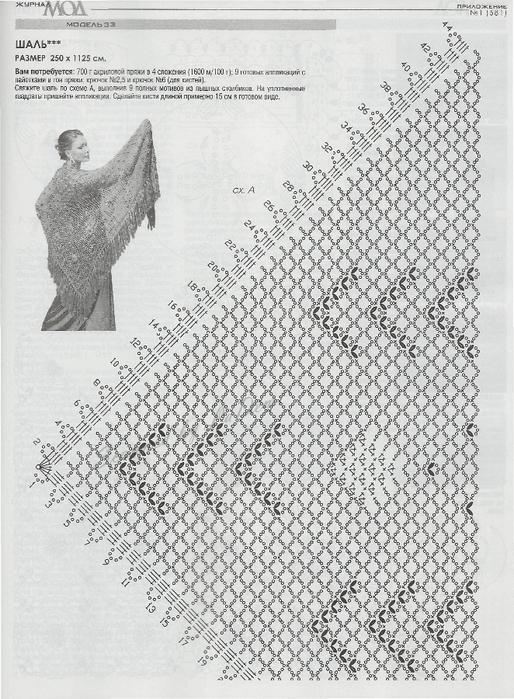 Описание, схема вязания