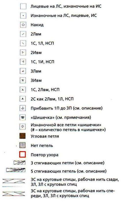 условные-обозначения1 (420x700, 45Kb)