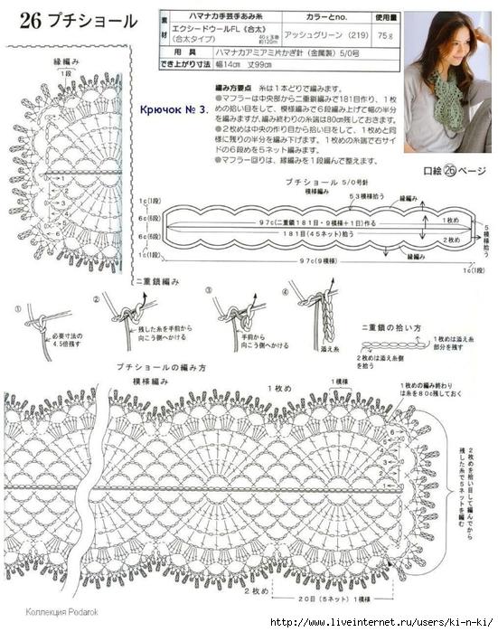 Схема вязания шарфа крючком спираль