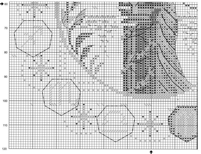 панна знаки зодиака схема