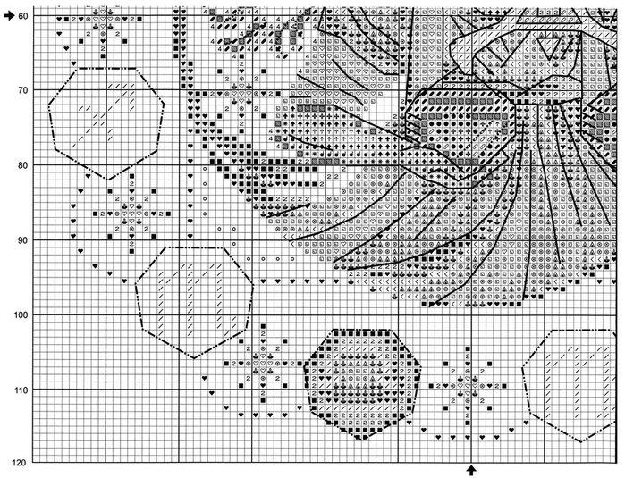 Зодиака. )схема вышивки.