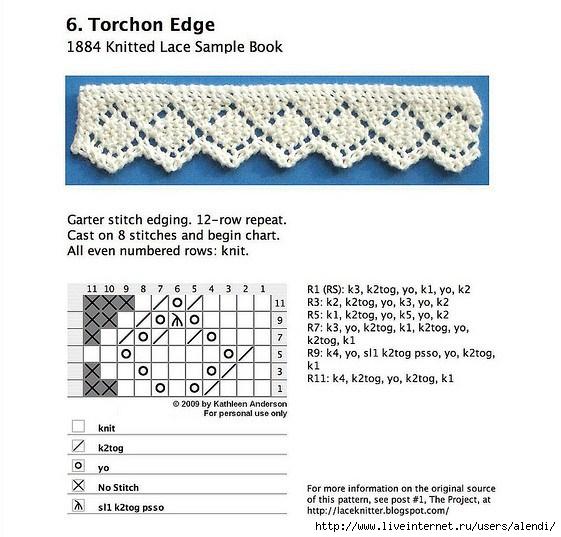 Вязание спицами ажурной каймы схема и описание 31