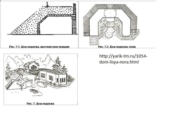 ���-�������/4202458_Dom_podkova (700x525, 72Kb)