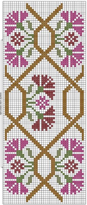 Цветочная вышивка крестом для