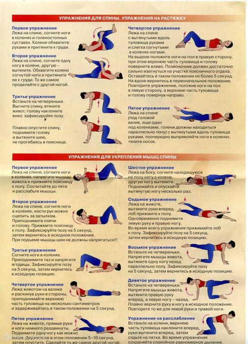 Боль в животе и спине пульсирующая боль