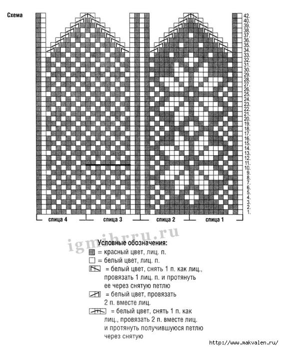 Узор для вязания рукавиц схема