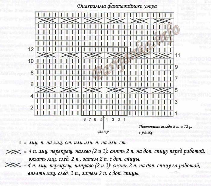 103426735_large_diagramma (700x617, 375Kb)