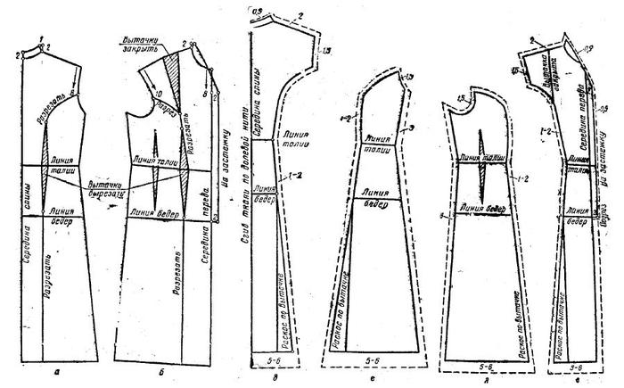 Как сделать выкройку с рельефами